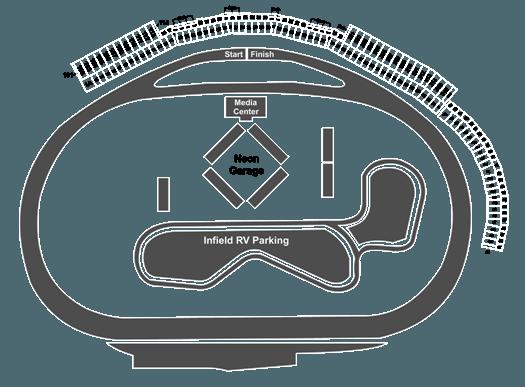 Bullring Racing - U.S. Legends Asphalt Nationals at Las Vegas Motor Speedway